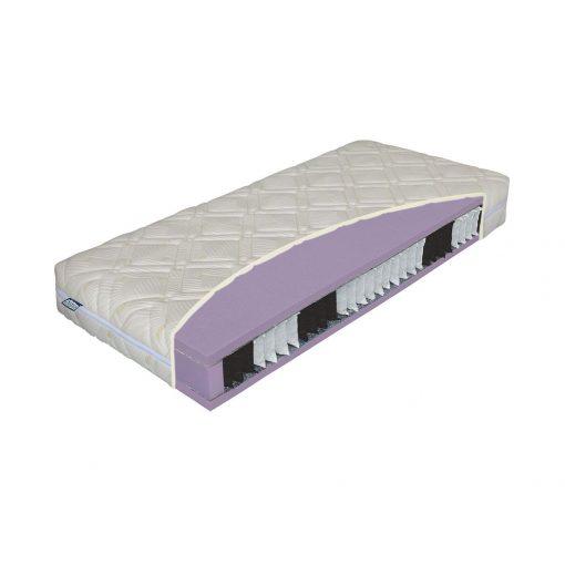 PREX táskarugós matrac