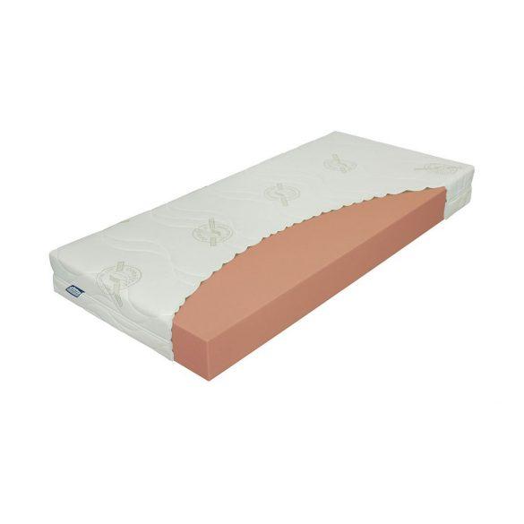 PEV plusz vákuum matrac